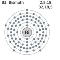 Bismuth Electron Configuration