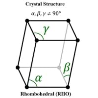 Mercury Crystal Structure