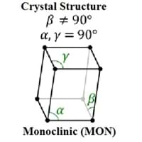 Plutonium Crystal Structure