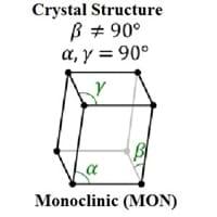Plutonium Crystal Structure