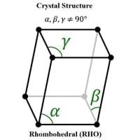 Samarium Crystal Structure