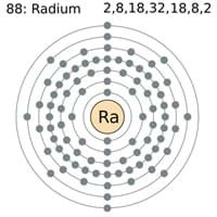 Radium Electron Configuration