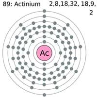 Actinium Electron Configuration