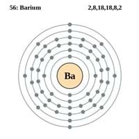 Barium Electron Configuration