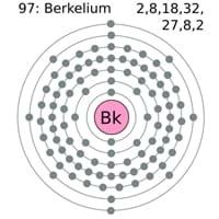 Berkelium Metal