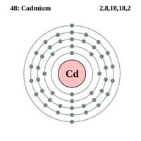 Cadmium Electron Configuration
