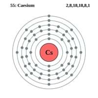 Cesium Metal