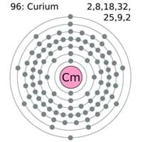 Curium Metal