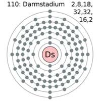 Darmstadtium Electron Configuration