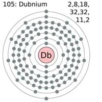Dubnium Metal