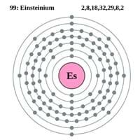 Einsteinium Electron Configuration