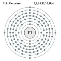 Flerovium Metal