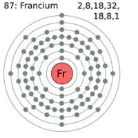 Francium Electron Configuration