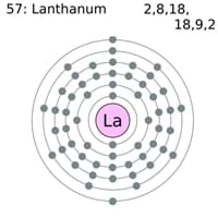 Lanthanum Electron Configuration