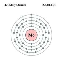 Molybdenum Electron Configuration