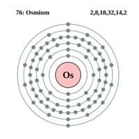 Osmium Electron Configuration