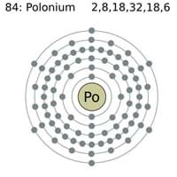 Polonium Electron Configuration