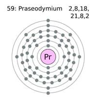 Electron Configuration of Praseodymium