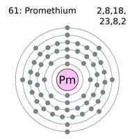 Promethium Metal