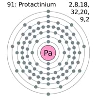 Protactinium Metal