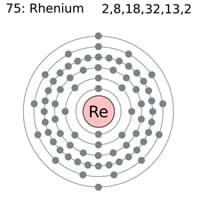 Rhenium Electron Configuration