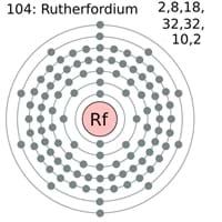 Rutherfordium Metal