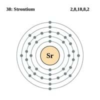 Strontium Electron Configuration