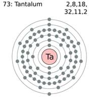 Tantalum Electron Configuration