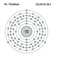 Thallium Electron Configuration
