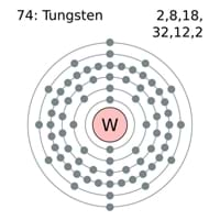 Tungsten periodic table symbol of tungsten tungsten metal tungsten electron configuration tungsten crystal structure tungsten summary periodic table facts urtaz Choice Image