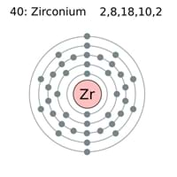 Zirconium Electron Configuration