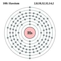 Hassium Metal