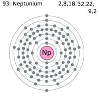 Neptunium Metal