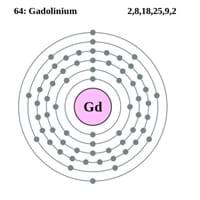 Gadolinium Electron Configuration