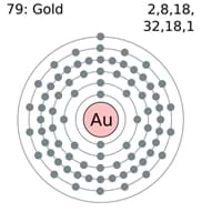 Gold periodic table symbol of gold gold periodic table gold metal gold electron configuration urtaz Images