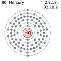 Mercury Electron Configuration