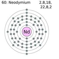 Neodymium Electron Configuration