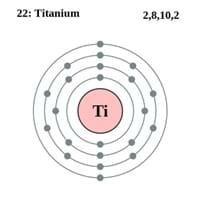 Titanium Electron Configuration