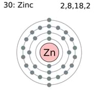 Atomic       Structure       of Zinc         Zinc       Atomic    Number